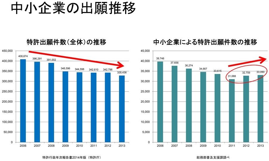 名阪真空工業様特許研修第1回目20160429